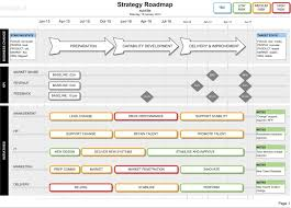 templates for business communication strategy roadmap template visio template and lifehacks