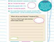 direct speech and indirect speech explained for primary