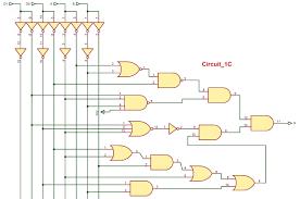 digital circuits and systems circuits i sistemes digitals csd