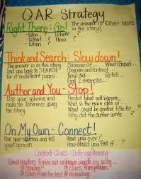 question answer relationship qar classroon strategies