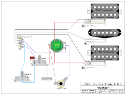 wiring tip using an s1 switch with jbe pickups fender diagram