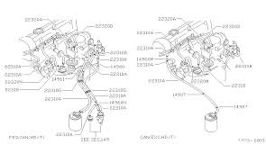 1984 nissan 720 wiring diagram wiring library