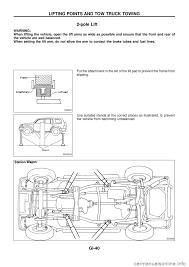 nissan frontier knock sensor bypass nissan patrol 1998 y61 5 g general information workshop manual