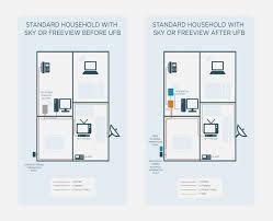 house wiring tutorial u2013 cubefield co