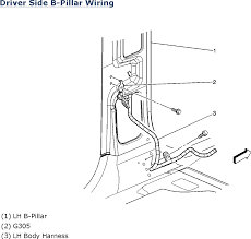 repair guides wiring systems 2006 power and grounding