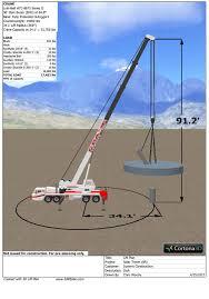 lift plans crane service inc