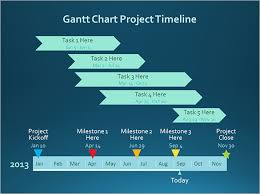 Sle Gantt Chart Excel Template Gantt Diagramm Free Periodic Tables