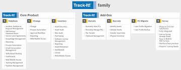 track it help desk software bmc track it bmc help desk software http solomon islands