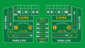 Craps Table Odds Table Games Roulette Craps Blackjack Wildwood Casino