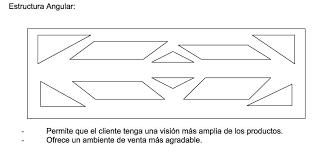 layout en español como se escribe layout marketing branding