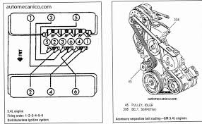 3400 sfi engine diagram serpentine belt diagram wiring diagram
