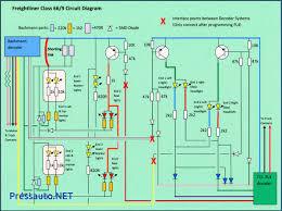 freightliner wiring diagram wiring diagram shrutiradio