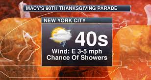 denver thanksgiving parade who sees a white thanksgiving hurricane storm otto freakishly