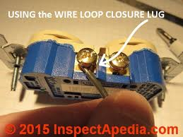 electrical outlet wire connections receptacle or wall plug wire