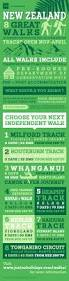 Italienische Schlafzimmerm El Hersteller Die Besten 25 Great Walks Ideen Auf Pinterest Reise Nach