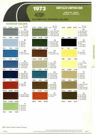 1973 chrysler imperial paint codes and color options