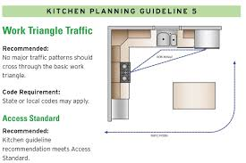 think outside the triangle hgtv in kitchen design triangle