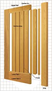 How To Make A Exterior Door Entry Door Canadian Woodworking Magazine