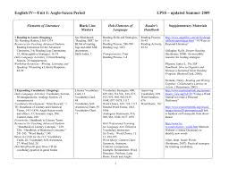 Sustained Silent Reading Worksheet Elements Of Literature