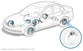 brake wheel cylinder replacement cost repairpal estimate