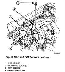 2001 jeep grand pressure sending unit solved location of map sensor on 2001 jeep grand fixya