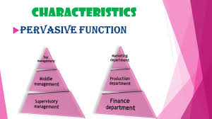 Meaning Of Pink Contents Meaning Of Communication Definitions Ppt Video Online