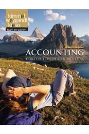 test bank for accounting tools for business decision makers 4th