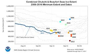 How Many Weeks In A Year by Arctic Sea Ice News And Analysis Sea Ice Data Updated Daily With