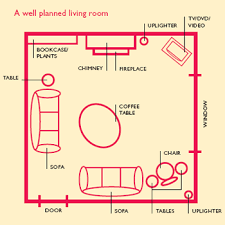 List Of Living Room Furniture Apartment Living Room Furniture Layout Ideas House List