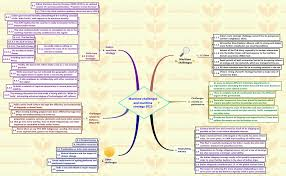 insights mindmaps on current issues 16 february 2016 insights