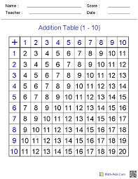 addition addition table worksheet free math worksheets for