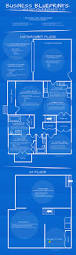 Flooring Business Plan by Business Blueprints How To Map Out Your Business Plan Visual Ly