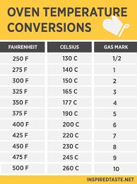 conversion cuisine mesure oven temperature conversion tableau de conversion astuces et truc