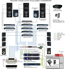 home theater subwoofer brands who doesn u0027t use bass management avs forum home theater