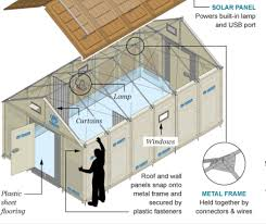 ikea flat pack house a 1 000 ikea house for refugees popular science