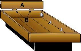 Water Bed Frames Waterbed Frame Styles And Hardware