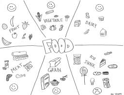 junk food coloring page free download
