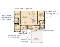 blue ridge house plan schumacher homes