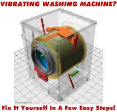 front load washer fan how to fix and stabilize an unbalanced washing machine