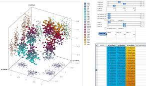 cara membuat grafik integral di excel 3d scatter plot for ms excel