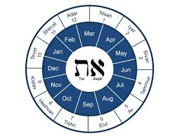 hebraic calendar archives learn revelation with a hebrew perspective