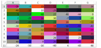 how to randomly add background fill color for cells in excel