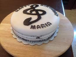 tire birthday cake cakecentral com