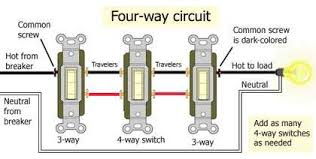 4 way light switch wiring double toggle switch wiring diagram leviton 3 way wiring diagram