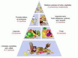 tf1 cuisine en 駲uilibre cuisine en 駲uilibre 100 images cuisine en 駲uilibre 100 images