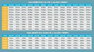 www previdencia gov br extrato de pagamento sindicato dos trabalhadores da saúde de jaú e região