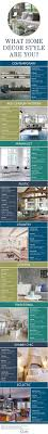 what home design style am i what home design style am i brightchat co