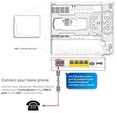 Connect Your Home by Foxtel Nbn Set Up Home Phone Support Foxtel