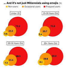 German Flag Emoji Could A Smiley Make You Buy How Using Emoji In Marketing Affects