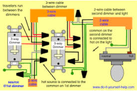 leviton dimmer switch wiring diagram 4k wallpapers